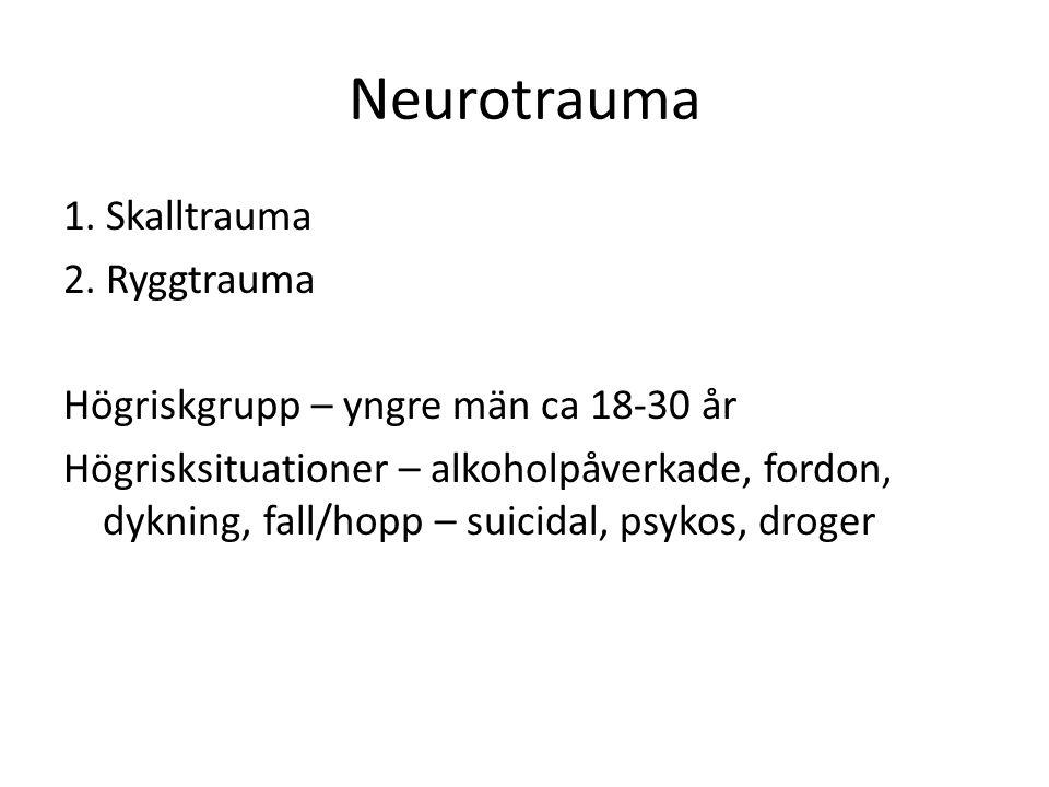 Neurotrauma 1.Skalltrauma 2.