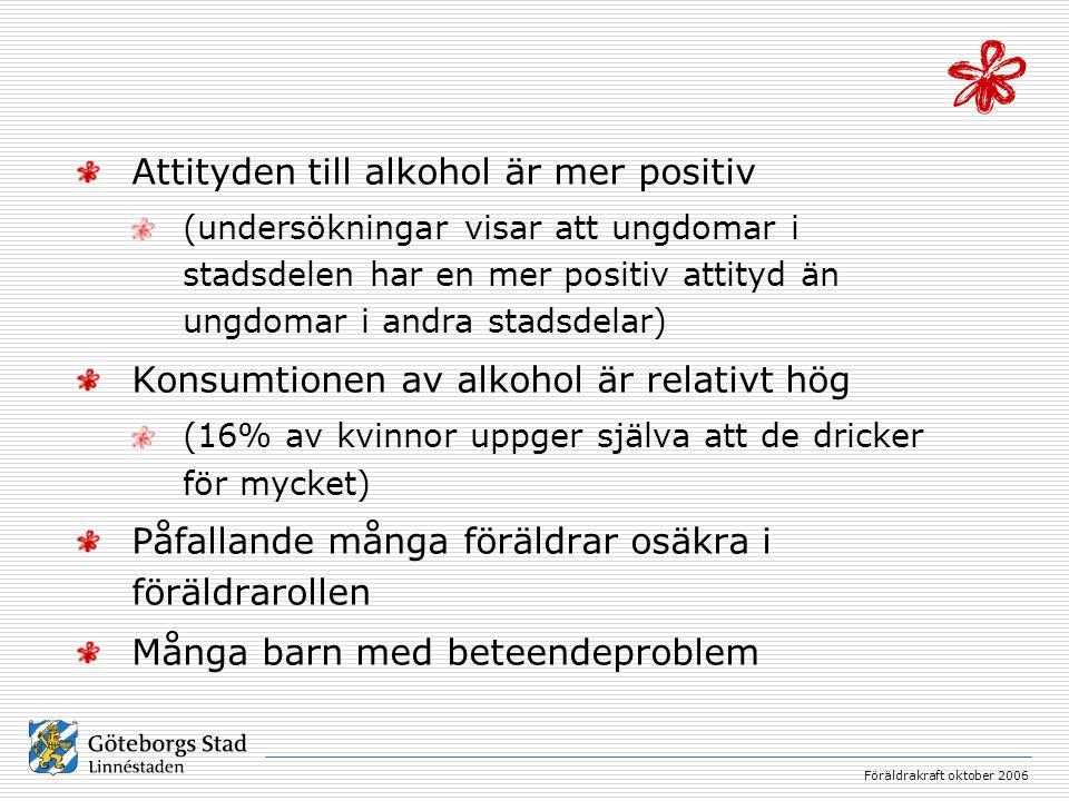 Föräldrakraft oktober 2006 Attityden till alkohol är mer positiv (undersökningar visar att ungdomar i stadsdelen har en mer positiv attityd än ungdoma