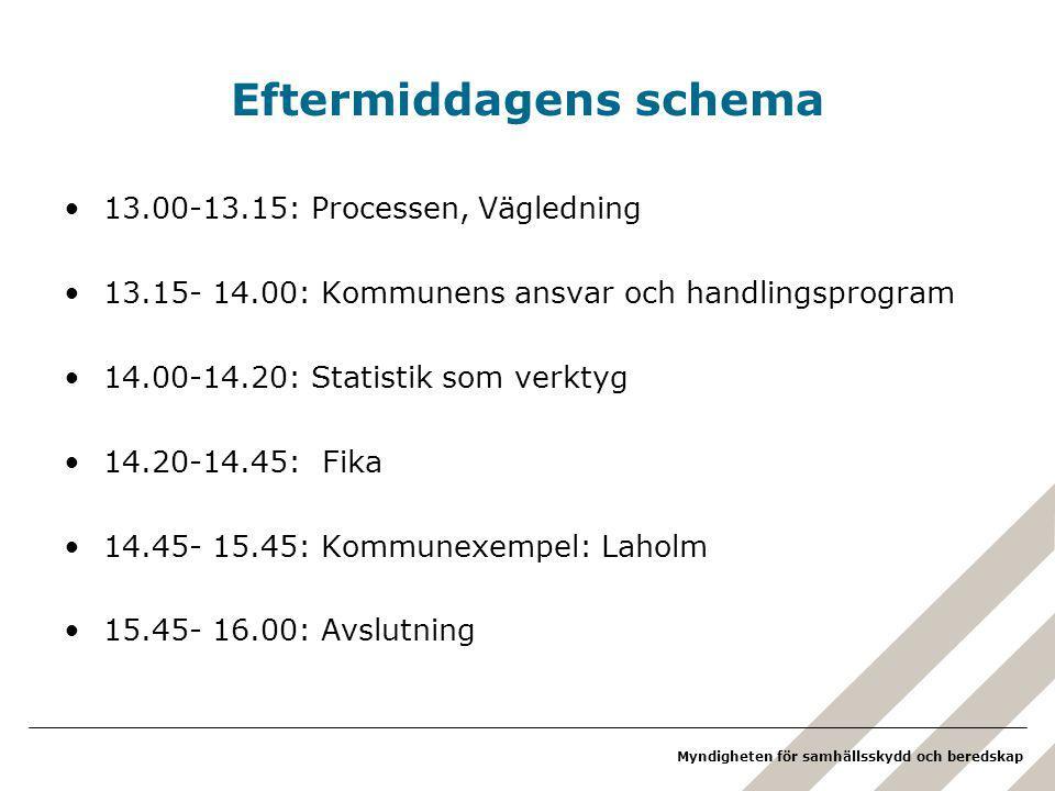 Myndigheten för samhällsskydd och beredskap Eftermiddagens schema 13.00-13.15: Processen, Vägledning 13.15- 14.00: Kommunens ansvar och handlingsprogram 14.00-14.20: Statistik som verktyg 14.20-14.45: Fika 14.45- 15.45: Kommunexempel: Laholm 15.45- 16.00: Avslutning