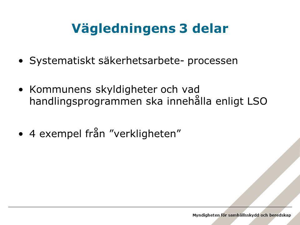Myndigheten för samhällsskydd och beredskap Vägledningens 3 delar Systematiskt säkerhetsarbete- processen Kommunens skyldigheter och vad handlingsprogrammen ska innehålla enligt LSO 4 exempel från verkligheten