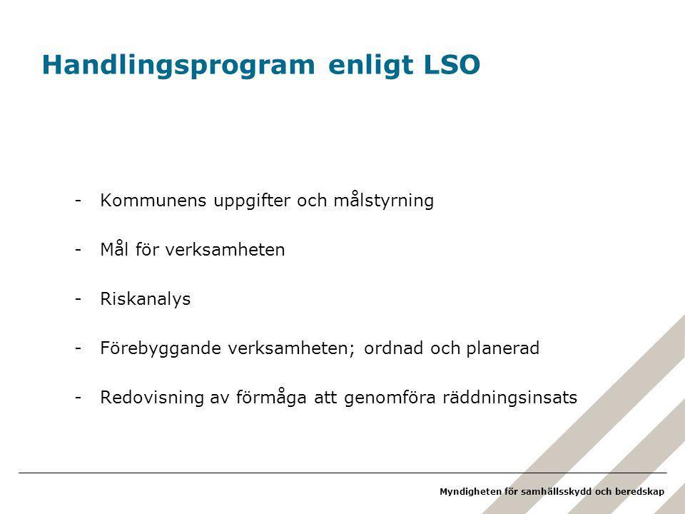 Myndigheten för samhällsskydd och beredskap Handlingsprogram enligt LSO -Kommunens uppgifter och målstyrning -Mål för verksamheten -Riskanalys -Förebyggande verksamheten; ordnad och planerad -Redovisning av förmåga att genomföra räddningsinsats