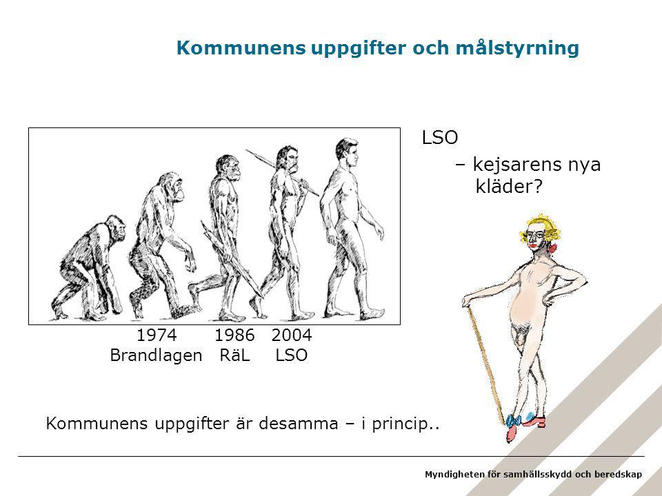 Myndigheten för samhällsskydd och beredskap Kommunens uppgifter och målstyrning LSO – kejsarens nya kläder.