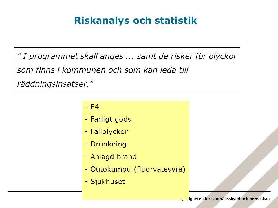 Myndigheten för samhällsskydd och beredskap Riskanalys och statistik I programmet skall anges...