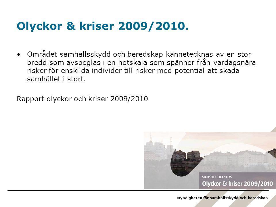 Myndigheten för samhällsskydd och beredskap Olyckor & kriser 2009/2010.