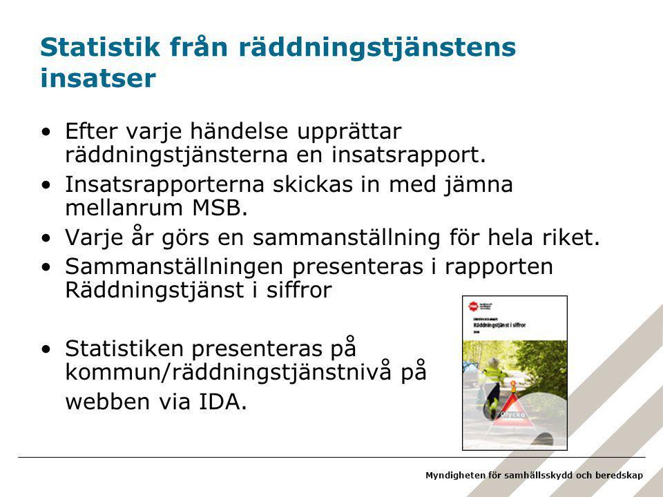 Myndigheten för samhällsskydd och beredskap Statistik från räddningstjänstens insatser Efter varje händelse upprättar räddningstjänsterna en insatsrapport.