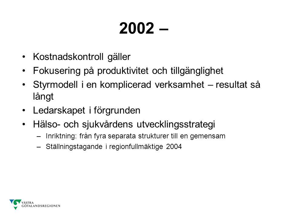 2002 – Kostnadskontroll gäller Fokusering på produktivitet och tillgänglighet Styrmodell i en komplicerad verksamhet – resultat så långt Ledarskapet i förgrunden Hälso- och sjukvårdens utvecklingsstrategi –Inriktning: från fyra separata strukturer till en gemensam –Ställningstagande i regionfullmäktige 2004
