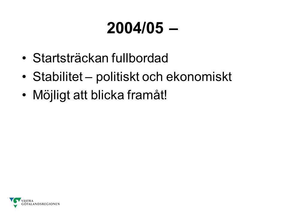 2004/05 – Startsträckan fullbordad Stabilitet – politiskt och ekonomiskt Möjligt att blicka framåt!