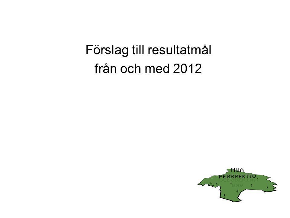 Förslag till resultatmål från och med 2012