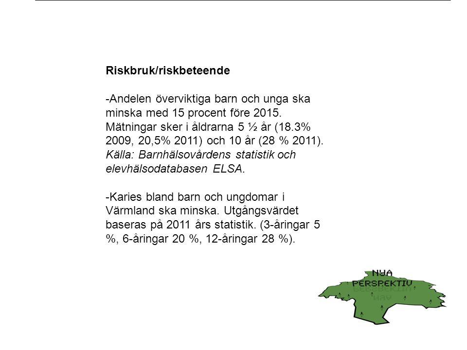 Riskbruk/riskbeteende -Konstaterade fall av klamydia åldern 15- 29 år, oavsett kön, ska understiga 2 fall per 1 000 invånare år 2014.