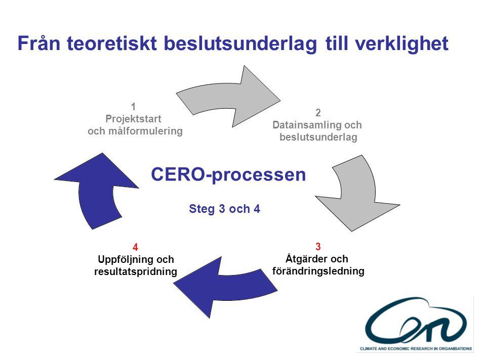 CERO-processen Steg 3 och 4 Från teoretiskt beslutsunderlag till verklighet