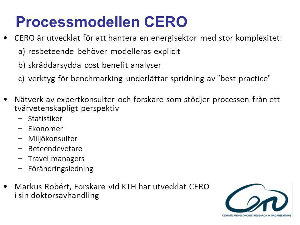 Processmodellen CERO CERO är utvecklat för att hantera en energisektor med stor komplexitet: a)resbeteende behöver modelleras explicit b)skräddarsydda cost benefit analyser c)verktyg för benchmarking underlättar spridning av best practice Nätverk av expertkonsulter och forskare som stödjer processen från ett tvärvetenskapligt perspektiv –Statistiker –Ekonomer –Miljökonsulter –Beteendevetare –Travel managers –Förändringsledning Markus Robért, Forskare vid KTH har utvecklat CERO i sin doktorsavhandling