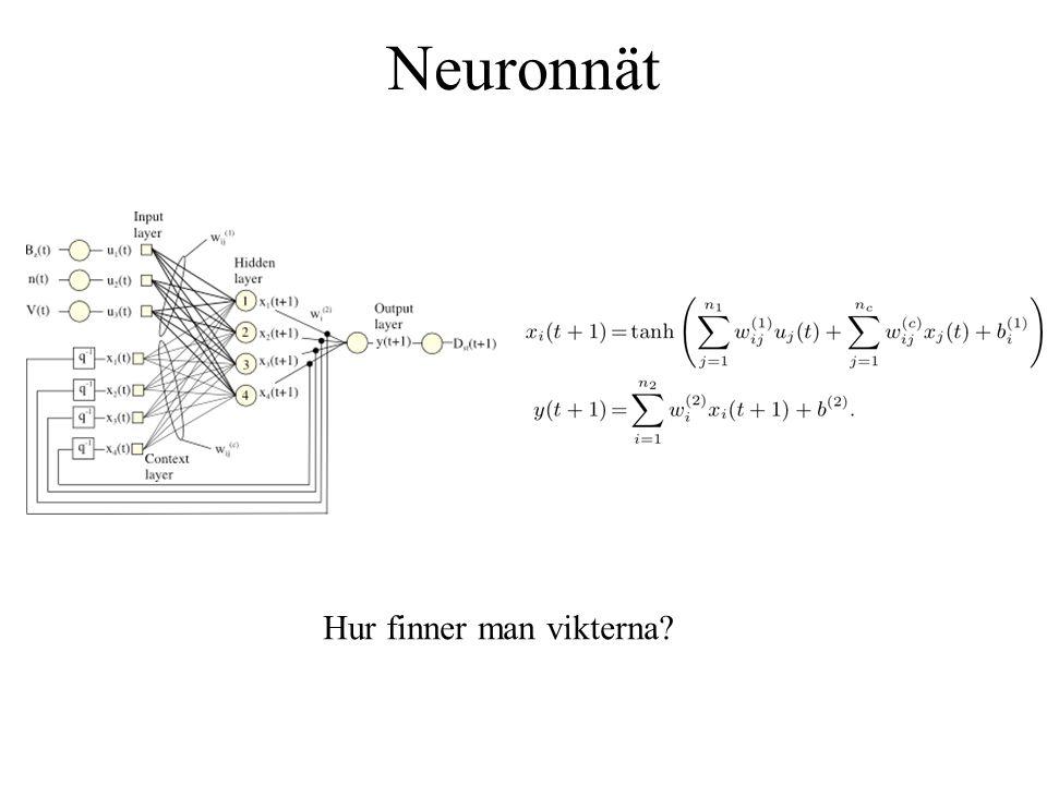 Neuronnät Hur finner man vikterna