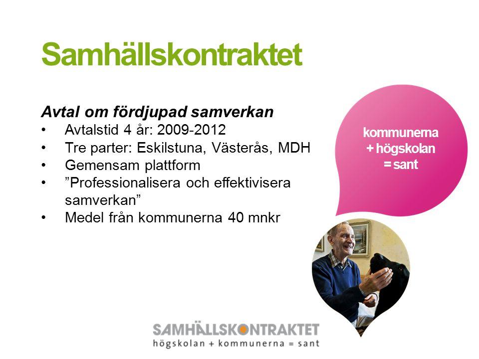 kommunerna + högskolan = sant Samhällskontraktet Avtal om fördjupad samverkan Avtalstid 4 år: 2009-2012 Tre parter: Eskilstuna, Västerås, MDH Gemensam plattform Professionalisera och effektivisera samverkan Medel från kommunerna 40 mnkr