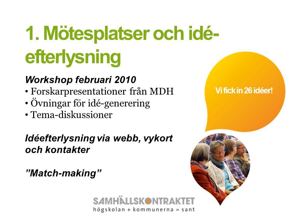 Vi fick in 26 idéer! 1. Mötesplatser och idé- efterlysning Workshop februari 2010 Forskarpresentationer från MDH Övningar för idé-generering Tema-disk