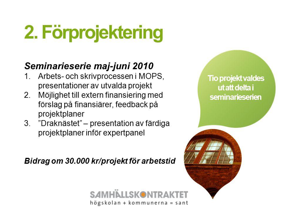 Tio projekt valdes ut att delta i seminarieserien 2. Förprojektering Seminarieserie maj-juni 2010 1.Arbets- och skrivprocessen i MOPS, presentationer