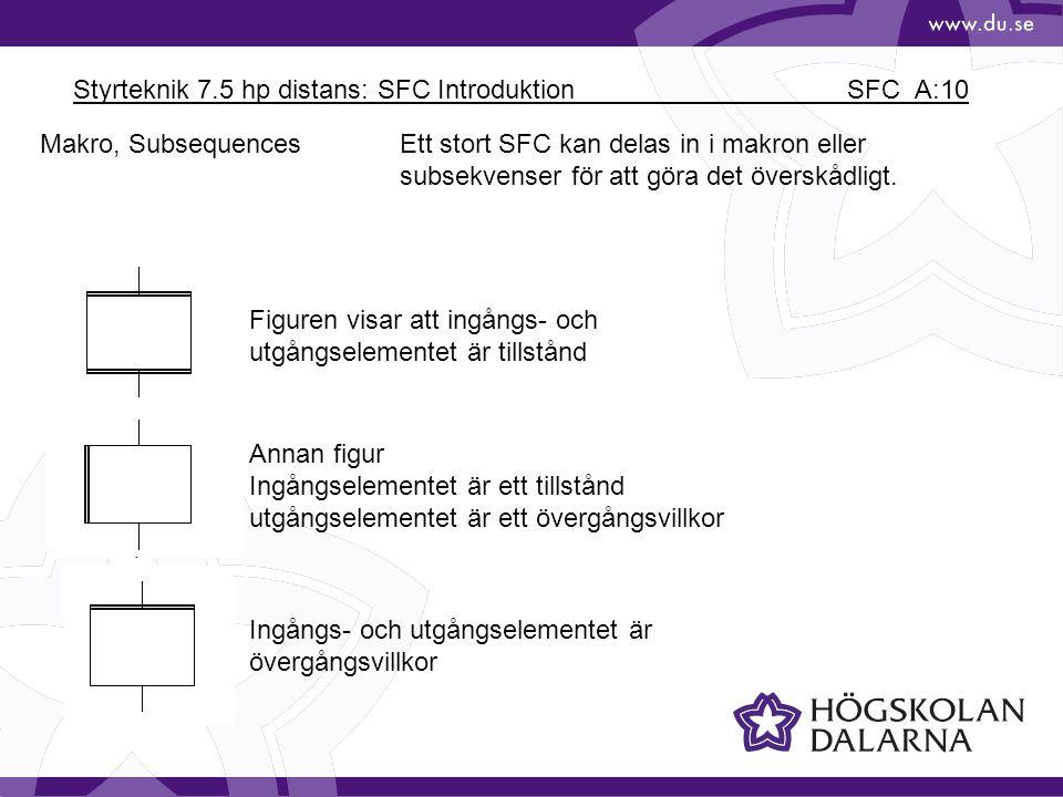 Styrteknik 7.5 hp distans: SFC Introduktion SFC_A:10 Makro, SubsequencesEtt stort SFC kan delas in i makron eller subsekvenser för att göra det översk