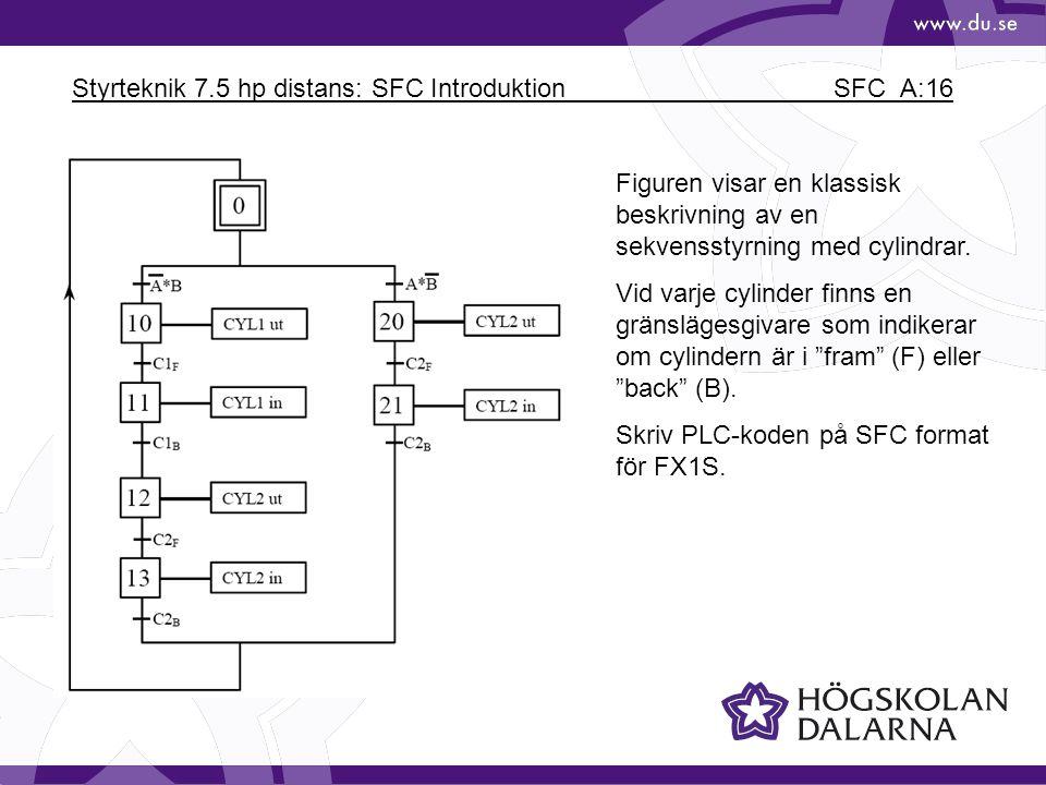 Styrteknik 7.5 hp distans: SFC Introduktion SFC_A:16 Figuren visar en klassisk beskrivning av en sekvensstyrning med cylindrar. Vid varje cylinder fin