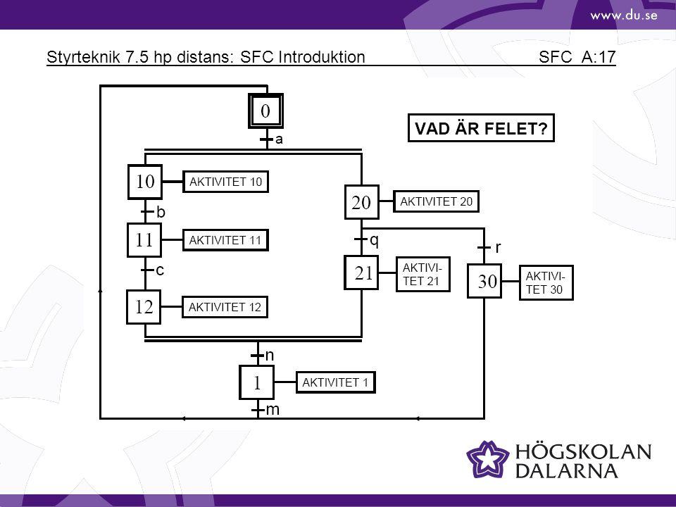 Styrteknik 7.5 hp distans: SFC Introduktion SFC_A:17