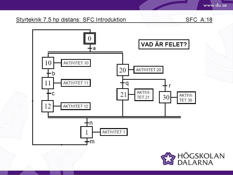 Styrteknik 7.5 hp distans: SFC Introduktion SFC_A:18