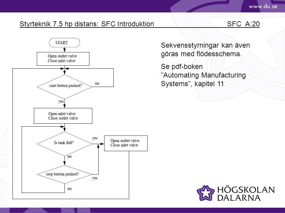 """Styrteknik 7.5 hp distans: SFC Introduktion SFC_A:20 Sekvensstyrningar kan även göras med flödesschema. Se pdf-boken """"Automating Manufacturing Systems"""