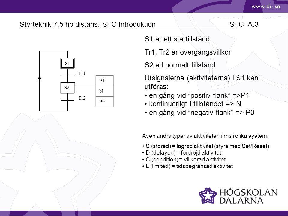 Styrteknik 7.5 hp distans: SFC Introduktion SFC_A:3 S1 är ett startillstånd Tr1, Tr2 är övergångsvillkor S2 ett normalt tillstånd Utsignalerna (aktivi