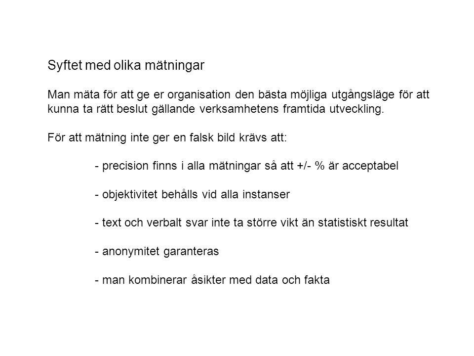 Mätningar utfört åt ST: Medlemsrekryteringsdrive Länstyrelsen Östersund - Utfört under juni 2007.