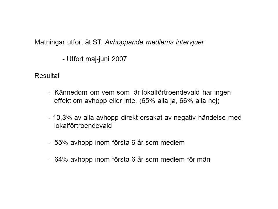 Avhoppande medlems intervjuer – Resultat (forts.)
