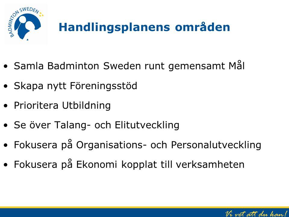 Handlingsplanens områden Samla Badminton Sweden runt gemensamt Mål Skapa nytt Föreningsstöd Prioritera Utbildning Se över Talang- och Elitutveckling F