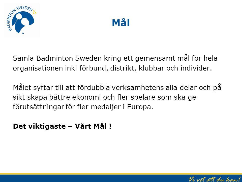 Mål Samla Badminton Sweden kring ett gemensamt mål för hela organisationen inkl förbund, distrikt, klubbar och individer. Målet syftar till att fördub