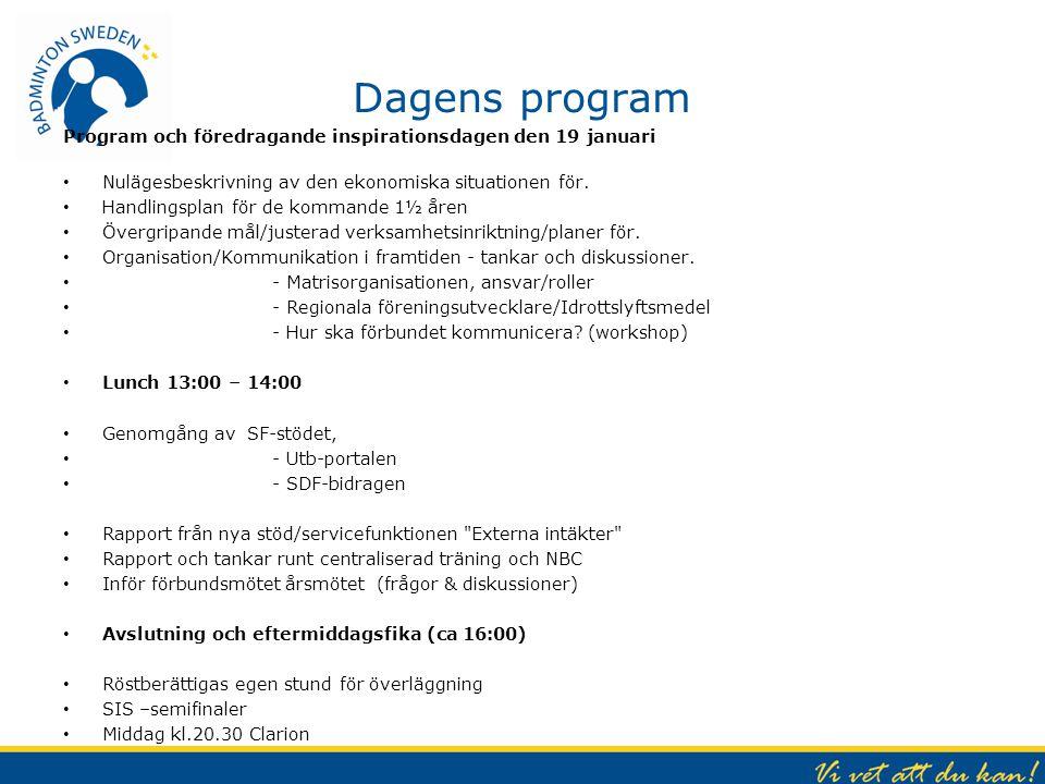 Dagens program Program och föredragande inspirationsdagen den 19 januari Nulägesbeskrivning av den ekonomiska situationen för. Handlingsplan för de ko