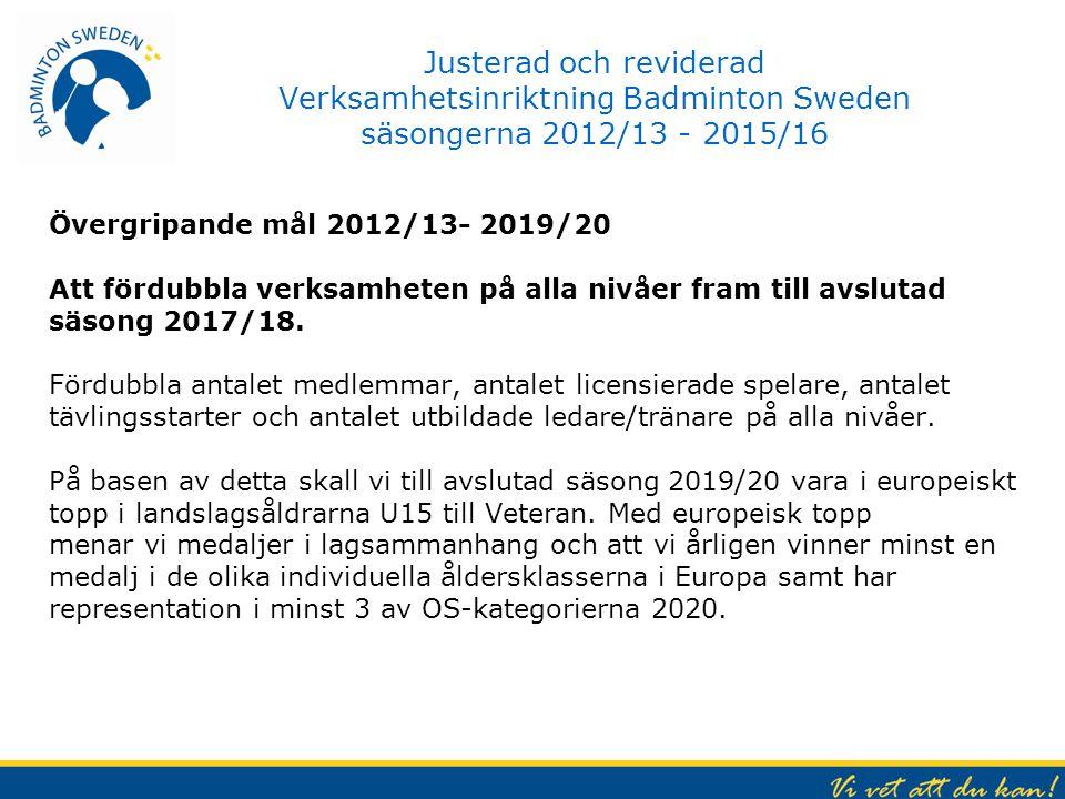 Justerad och reviderad Verksamhetsinriktning Badminton Sweden säsongerna 2012/13 - 2015/16 Övergripande mål 2012/13- 2019/20 Att fördubbla verksamhete