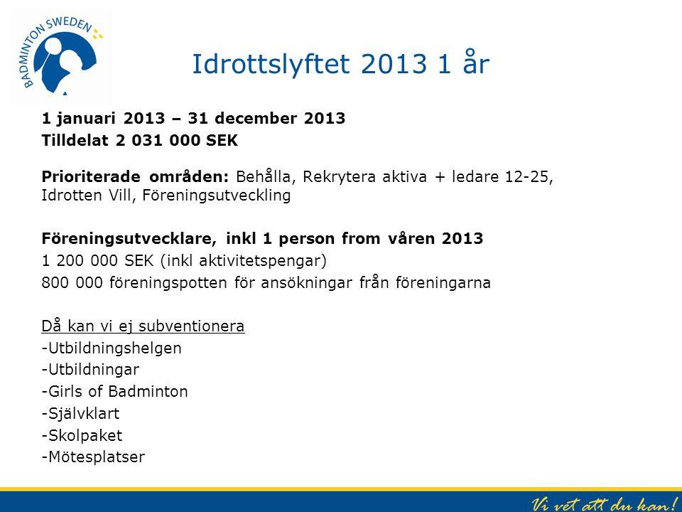Idrottslyftet 2013 1 år 1 januari 2013 – 31 december 2013 Tilldelat 2 031 000 SEK Prioriterade områden: Behålla, Rekrytera aktiva + ledare 12-25, Idro