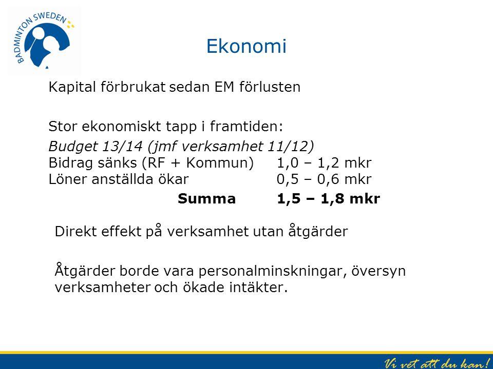 Ekonomi Kapital förbrukat sedan EM förlusten Stor ekonomiskt tapp i framtiden: Budget 13/14 (jmf verksamhet 11/12) Bidrag sänks (RF + Kommun)1,0 – 1,2