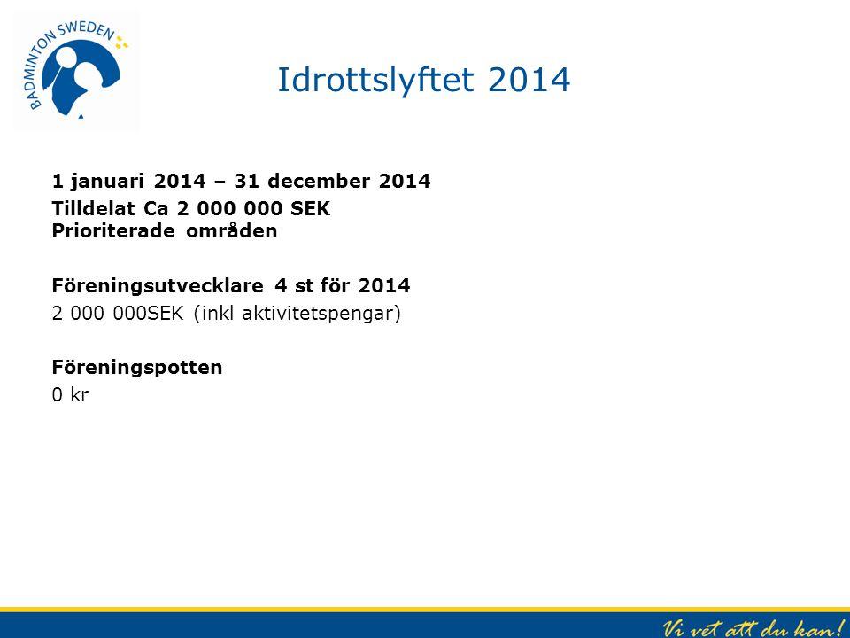 Idrottslyftet 2014 1 januari 2014 – 31 december 2014 Tilldelat Ca 2 000 000 SEK Prioriterade områden Föreningsutvecklare 4 st för 2014 2 000 000SEK (i
