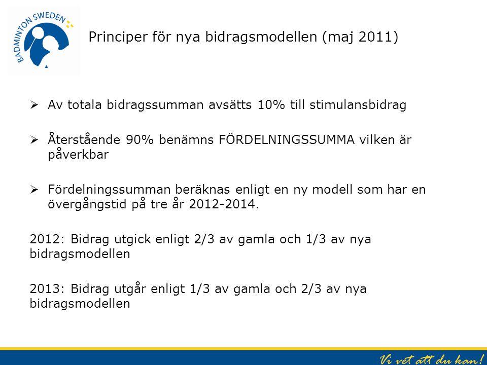 Principer för nya bidragsmodellen (maj 2011)  Av totala bidragssumman avsätts 10% till stimulansbidrag  Återstående 90% benämns FÖRDELNINGSSUMMA vil