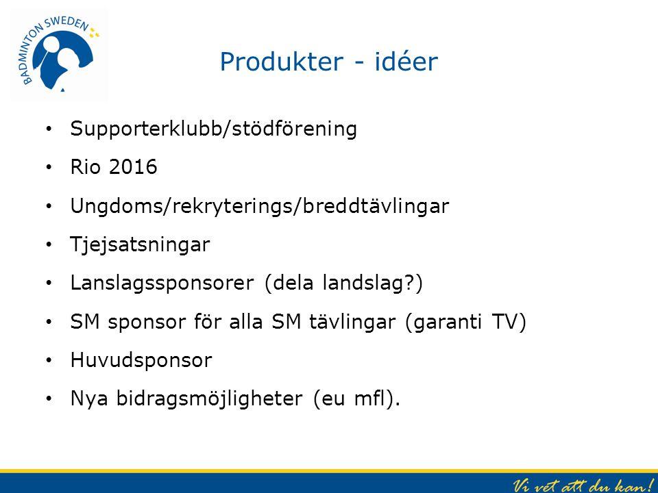 Produkter - idéer Supporterklubb/stödförening Rio 2016 Ungdoms/rekryterings/breddtävlingar Tjejsatsningar Lanslagssponsorer (dela landslag?) SM sponso