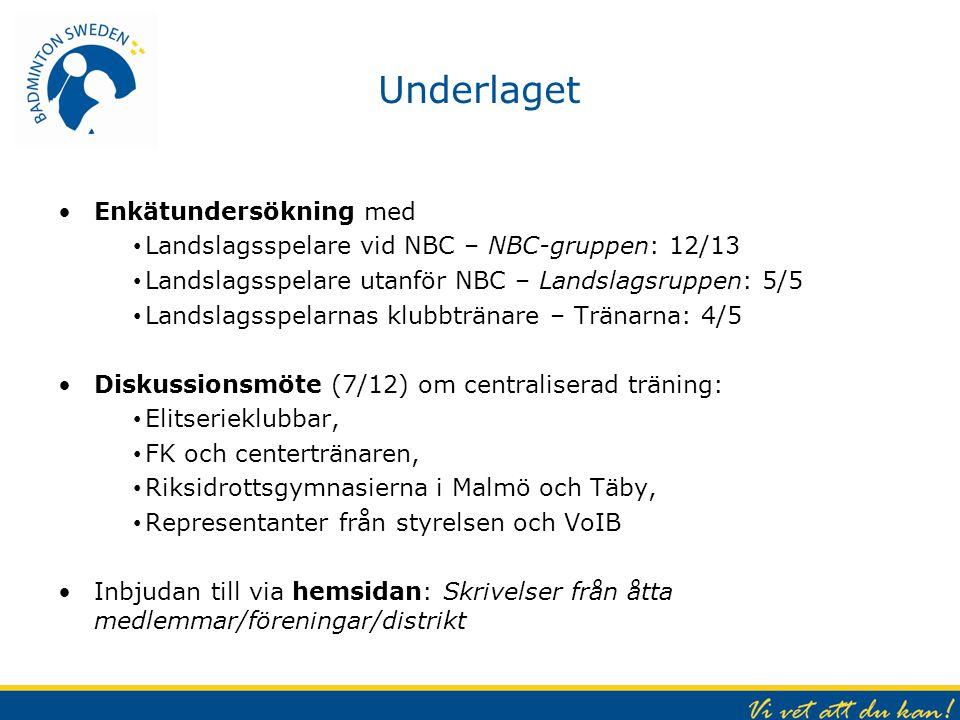 Underlaget Enkätundersökning med Landslagsspelare vid NBC – NBC-gruppen: 12/13 Landslagsspelare utanför NBC – Landslagsruppen: 5/5 Landslagsspelarnas
