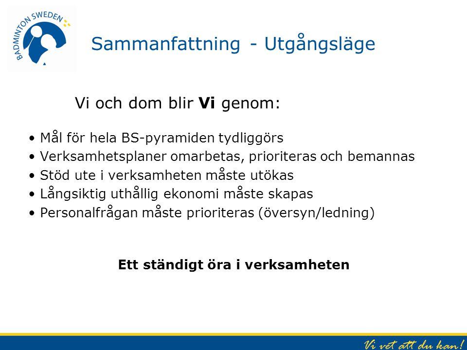 Ekonomi Distriktsbidrag blir föreningsbidrag och förändrar Badminton Swedens hela ekonomisituation på sikt Föreningsutvecklarna hjälper föreningar att öka farten och stödet i delar som föreningar saknar.