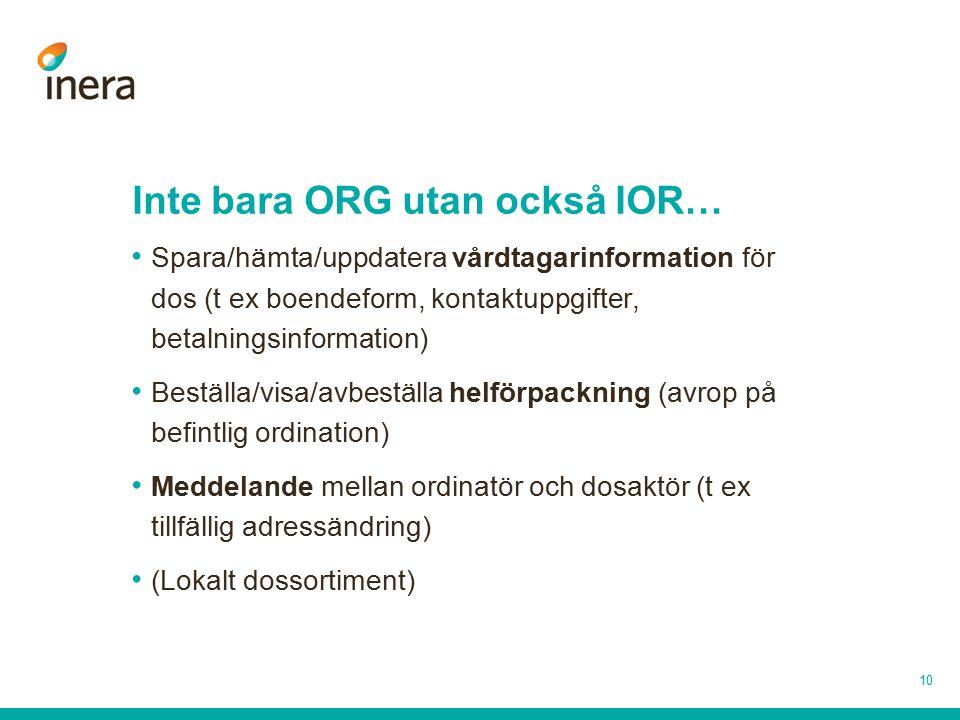 Inte bara ORG utan också IOR… Spara/hämta/uppdatera vårdtagarinformation för dos (t ex boendeform, kontaktuppgifter, betalningsinformation) Beställa/v