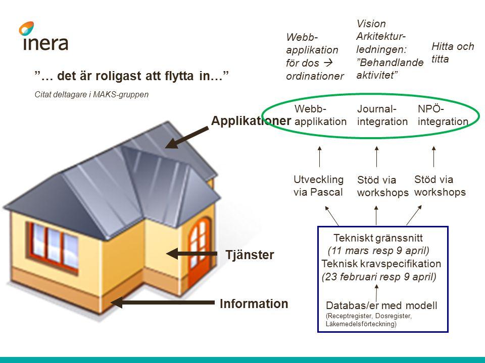 Tjänster Information Databas/er med modell (Receptregister, Dosregister, Läkemedelsförteckning) Applikationer Tekniskt gränssnitt (11 mars resp 9 apri