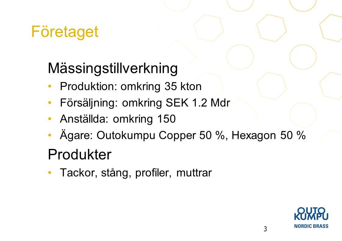 3 Mässingstillverkning Produktion: omkring 35 kton Försäljning: omkring SEK 1.2 Mdr Anställda: omkring 150 Ägare: Outokumpu Copper 50 %, Hexagon 50 %