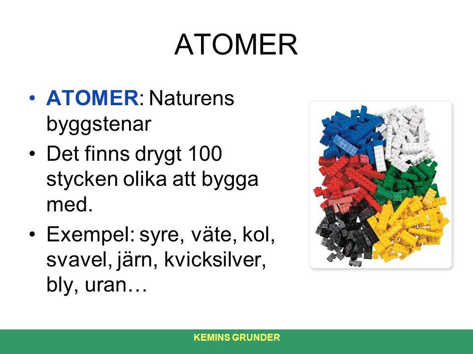 ATOMER ATOMER: Naturens byggstenar Det finns drygt 100 stycken olika att bygga med. Exempel: syre, väte, kol, svavel, järn, kvicksilver, bly, uran… KE