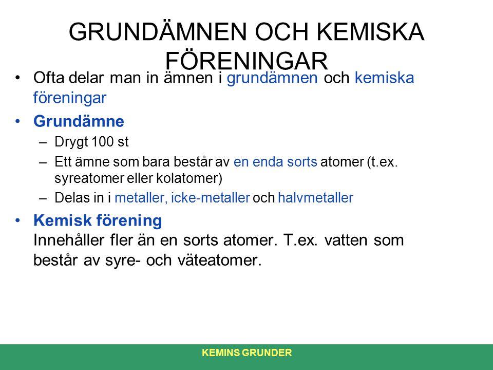 GRUNDÄMNEN OCH KEMISKA FÖRENINGAR KEMINS GRUNDER