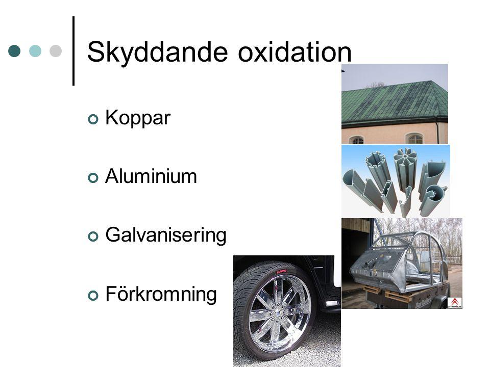 Skyddande oxidation Koppar Aluminium Galvanisering Förkromning