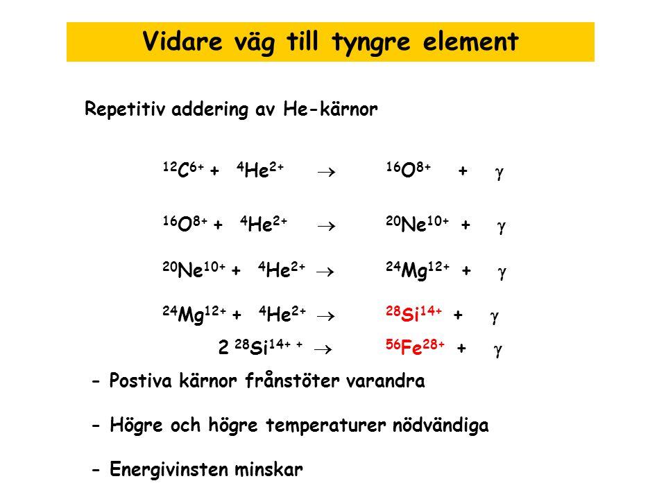 Vidare väg till tyngre element 12 C 6+ + 4 He 2+  16 O 8+ +  16 O 8+ + 4 He 2+  20 Ne 10+ +  Repetitiv addering av He-kärnor - Postiva kärnor från