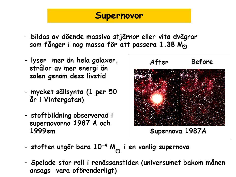 Supernovor - bildas av döende massiva stjärnor eller vita dvägrar som fånger i nog massa för att passera 1.38 M - lyser mer än hela galaxer, strålar a