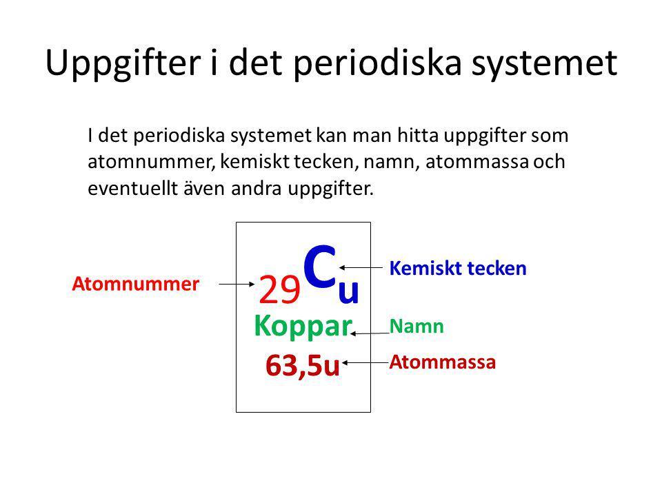 Uppgifter i det periodiska systemet 29 C u Koppar 63,5u Kemiskt tecken Namn Atommassa Atomnummer I det periodiska systemet kan man hitta uppgifter som