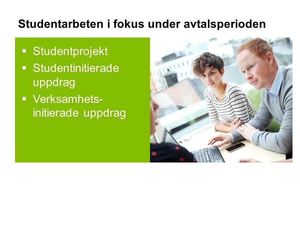Studentarbeten i fokus under avtalsperioden  Studentprojekt  Studentinitierade uppdrag  Verksamhets- initierade uppdrag