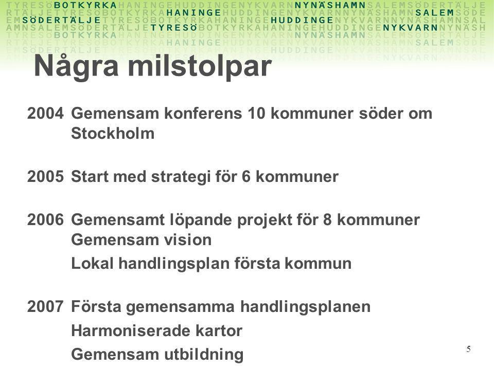 Några milstolpar 2004Gemensam konferens 10 kommuner söder om Stockholm 2005Start med strategi för 6 kommuner 2006Gemensamt löpande projekt för 8 kommu