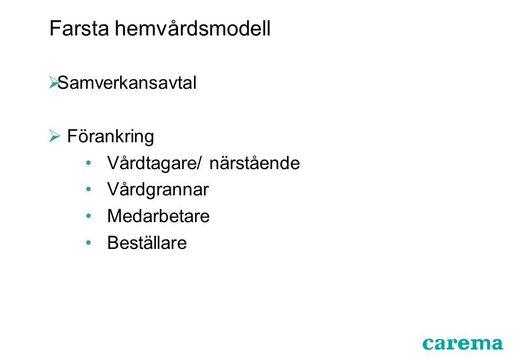  Samverkansavtal  Förankring Vårdtagare/ närstående Vårdgrannar Medarbetare Beställare Farsta hemvårdsmodell